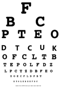 Driving Test Tips - Get Your Eyes Checked