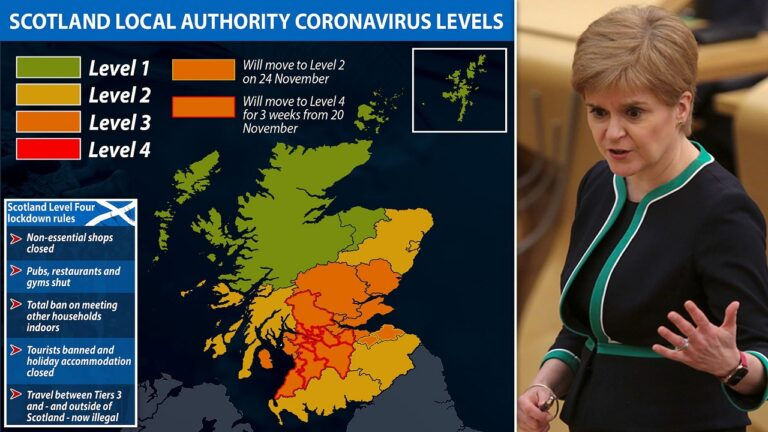 Scottish Lockdown